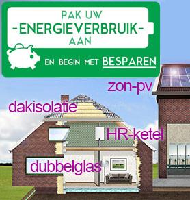 Kansen voor een comfortabele en energiezuinige woning